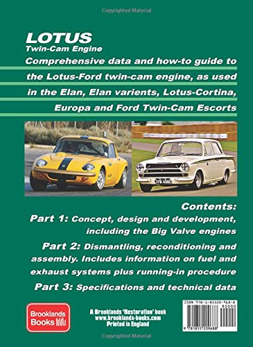 Lotus Twin-Cam Engine: A comprehensive guide to the design