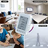 Air Quality Monitor, Elifecity Indoor Tester for