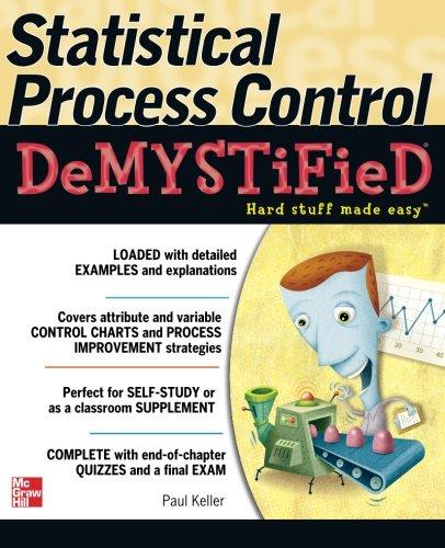Statistical Process Control ()