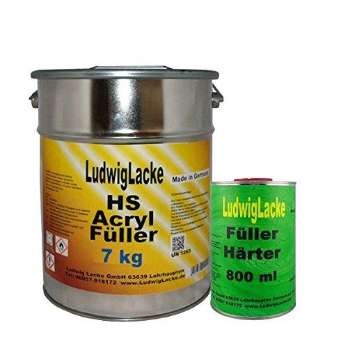 Acrylfü ller 7 kg GRAU im Set mit 800ml Hä rter Autolack Rostschutz Grundierung Mirka