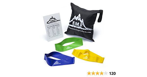 Amazon Com Black Mountain Products Resistance Loop Bands Set Of Three With Starter Guide And Carrying Bag Exercise Bands Sports Outdoors
