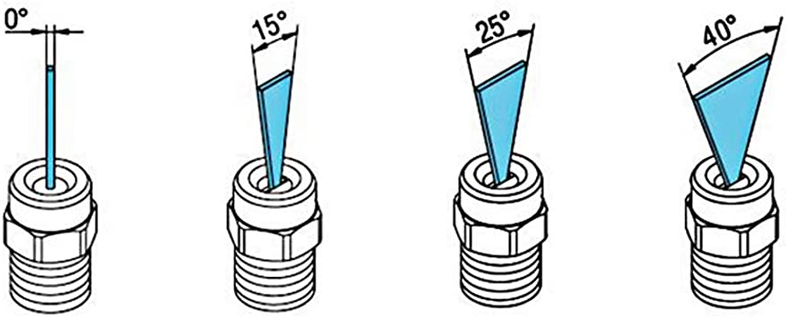 ViVseliy 4 Unidades, Acero Inoxidable, Boquilla de pulverizaci/ón de Alta presi/ón, Accesorios de 1//4 Pulgadas Boquilla de pulverizaci/ón a presi/ón