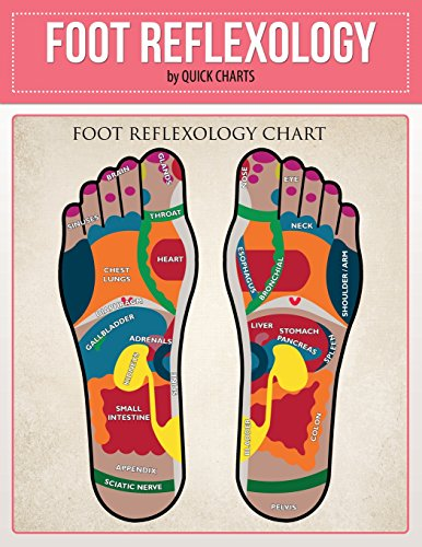 - Foot Reflexology (Quick Reference Guide)