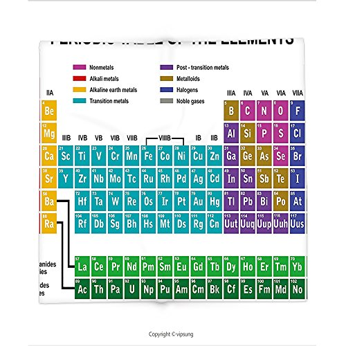 Custom printed Throw Blanket with Periodic Table by Educational Artwork for Classroom Science Lab Chemistry Club Camp Kids Print Multicolor Super soft and Cozy Fleece Blanket