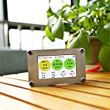 SainSmart PM-P8 Air Quality Monitor with TVOC, Formaldehyde Detect, PM2.5 Haze Test Temperature and Humidity Measurement, Carbon Dioxide (CO2) for Home Automobile Woodworking Shop