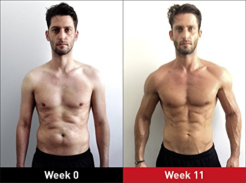 Your Ultimate Body Transformation Plan Get Into The Best