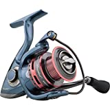 Pflueger Lady President Spinning Fishing Reel Review