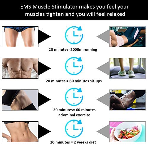 OSITO Muscle Trainer Intelligent Abs Stimulator Abdominal with 10 Extra Gel Pads, Abs Muscle Training Gear Muscle Toner for Men Women Portable Fitness Workout Home Equipment 5