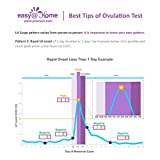 Easy@Home Ovulation Test Kit, 15 Ovulation and 5