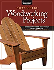 Few Tips You Should Know While Search For Most Profitable Woodworking Projects To Build And Sell