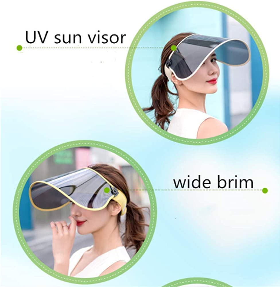 Sun Visor Hat UV Wide Brim Cap Protective Face Shield Sunhat Summer Headwear
