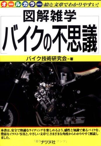 Download Baiku no fushigi : zukai zatsugaku e to bunshō de wakariyasui ōru karā. pdf epub