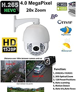 GW Security HD IP PTZ 1080P Dome Camera from GW Security