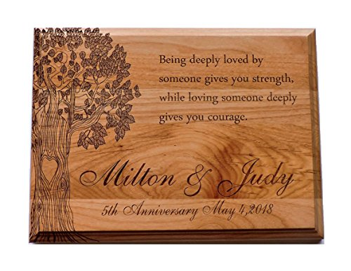 - Forever Me Gifts Anniversary Wood Plaque with Poem Being Deeply Loved- Personalized Names and Established Date