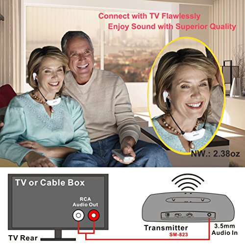 Simolio Wireless TV Headsets, TV Hearing Aid Devices, Hearing Assistance TV Listening Headphones...