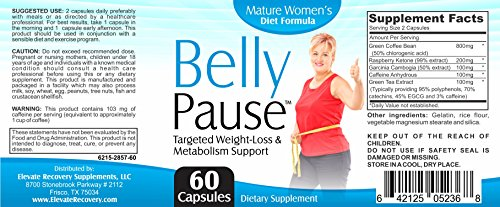 Herbal Menopause Weight Loss Management Supplement - Buy ...