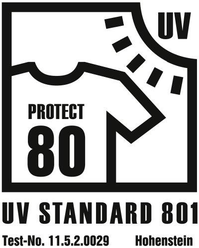 Playshoes Aquaschuhe, Badeschuhe Herzchen mit höchstem UV-Schutz nach Standard 801 - Zapatillas De Agua de material sintético niña multicolor - Mehrfarbig (original 900)