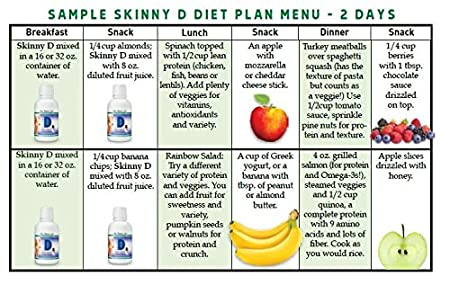 plus minus noll diet