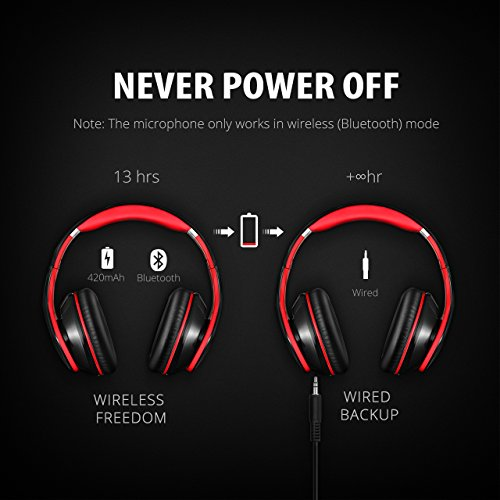 Foldable MPOW M3 Bluetooth Over-ear Headphone