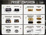 Viking Revolution Beard Care Kit for Men