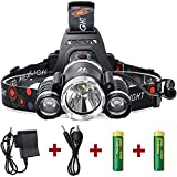 iSeaFly Head Lamp, 4 Modes, Motion Sensor Switch, 90º Rotatable, 2 Powerful 18650 Rechargeable Batteries LED Headlamp Flashlight, Waterproof Hardhat Headlamp LED Rechargeable