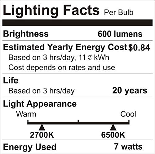 Wixann Smart LED Bulb WiFi Smart Multicolor Light Bulb Compatible with Alexa Google Home Siri IFTTT(No Hub Required) Dimmable 2.4G 7W, A19 60W Equivalent E26-2pack