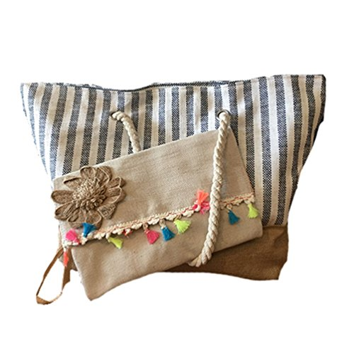 ISLEÑA Pack básico: capazo de playa con neceser o bolso de mano | Regalo para mujer Azul