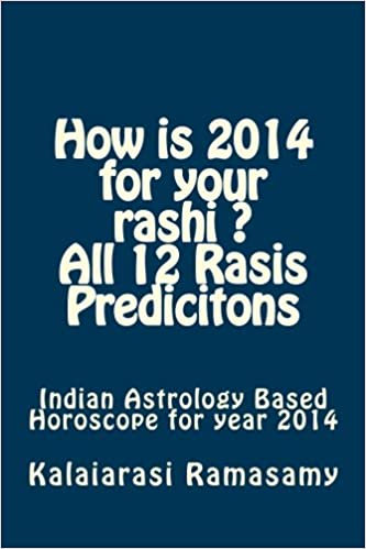 How is 2014 for your rashi ? Moon Sign Predictions - All 12