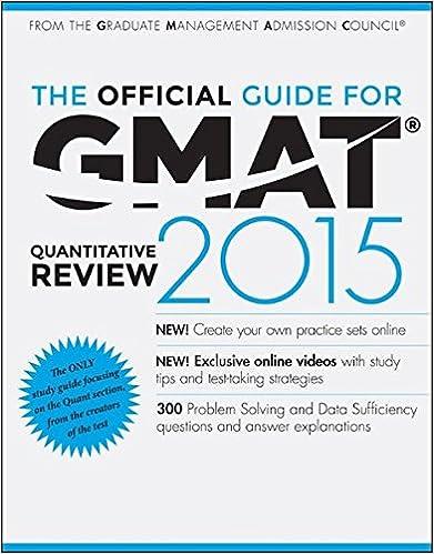 Gmat Score Chart 2016