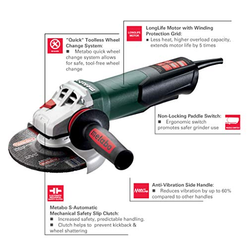 Metabo 6 inch cut off grinder