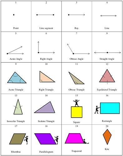 23 Laminated Basic Geometry Math Flashcards.