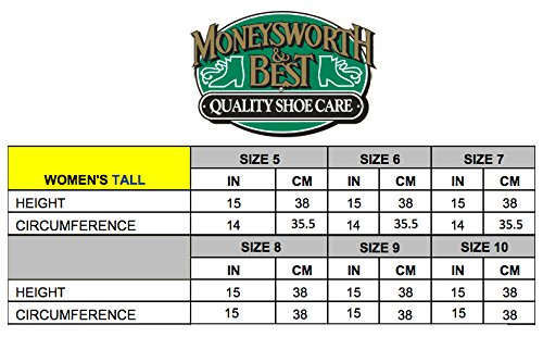 Rubber Best Women's Moneysworth and Boots Trend Black Blue qp8wfwzUI