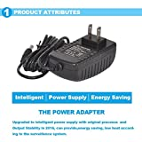 TMEZON 12 Volt 2A Power Adapter Supply AC to DC