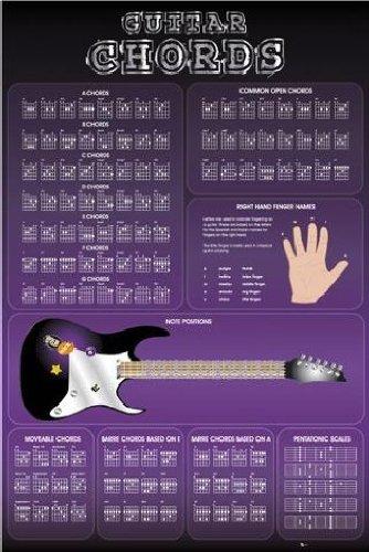 1art1 40936R013 - Póster de de acordes de Guitarra con Marco (91 x ...