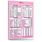kitchen accessories and baking - Pink Kitchen Conversion Chart Magnet 8.5