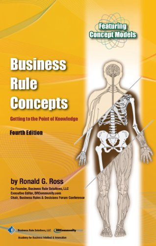 Business Rule Concepts