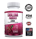 Pure Caralluma Fimbriata 1200mg Max Strength – Appetite Suppressant, Increase Fat Burn, Weight Loss Supplement, Non-Stim – for Men & Women – 1 Month Review
