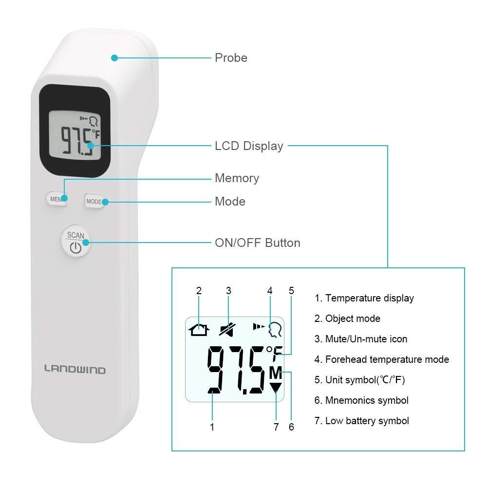 Kinder Stirnthermometer f/ür Erwachsene No Touch Digitales Infrarot-Thermometer f/ür Fieber Medizinisches Thermometer f/ür Babys Erwachsene Innen- und Au/ßenbereich