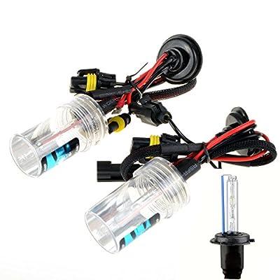 MeiBoAll Xenon HID Headlights Head Lamps Bulb High Intensity Discharge Lamp H7 35W 3000K 4300K 6000K 8000k 10000k 12000k 15000k 30000k 2 Bulbs