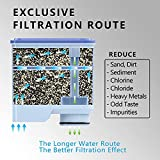 4 Pack Coffee Machine Water Filter Compatible with