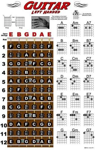 LEFT HANDED Guitar Chord Fretboard Chart Poster Leftie