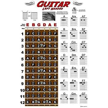 guitar chords music poster print 24 by 36 inch guitar hanger posters prints. Black Bedroom Furniture Sets. Home Design Ideas