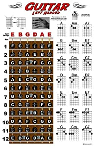 Left Handed Guitar Fretboard and Chord Chart Instructional ...