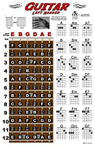 left handed guitar fretboard and chord chart instructional poster musical instruments. Black Bedroom Furniture Sets. Home Design Ideas