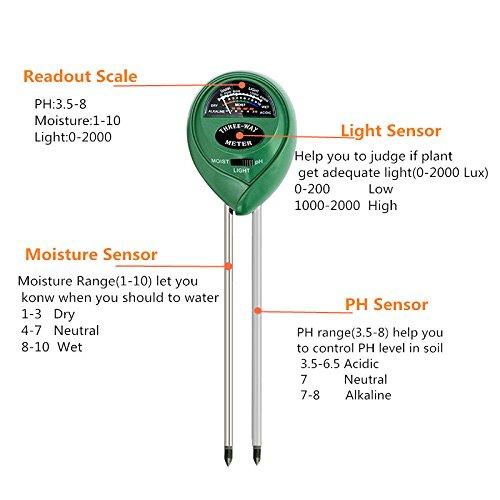 3-in-1-Bodentester Kit Feuchtigkeit Bioeilife Boden-pH-Messger/ät keine Batterie erforderlich Bauernhof und Rasen Garten Licht und pH-Werkzeug f/ür Zuhause Pflanzen