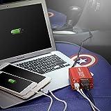 Buy What BW-150 150W Car Power Inverter DC 12V to