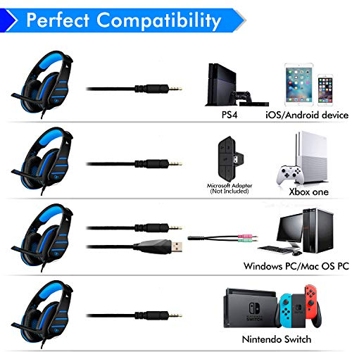 PS4 Gaming Headset with Mic, Beexcellent Newest Deep Bass Stereo Sound Over Ear Headphone with Noise Isolation LED Light for PC Laptop Tablet Mac (Blue) 12