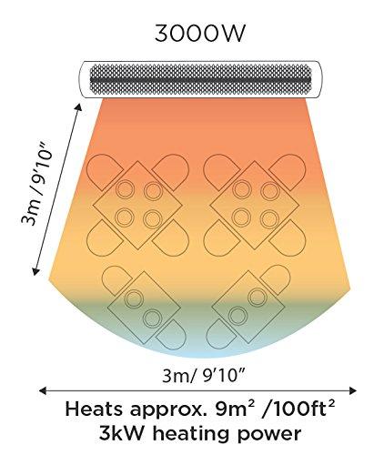 Bromic Tungsten Smart Radiant Infrared Electric Patio Heater, 3000-watt