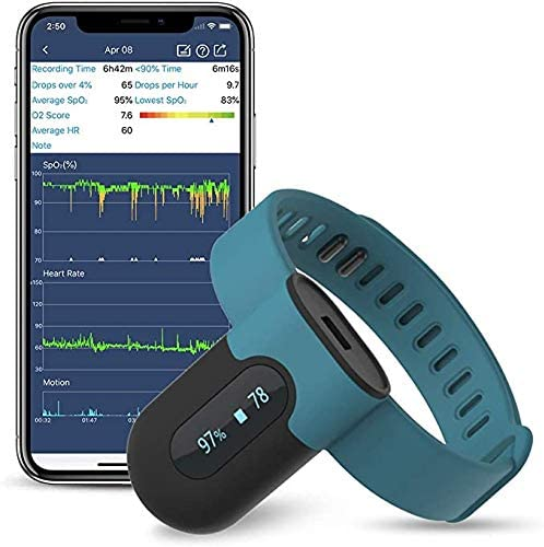 Oxygen Saturation Monitor, Wrist Wearable Oxygen Monitor, Overnight Sleep Oxygen Level Monitoring with Vibration Feedback, APP For Android & iOS, PC Report, Bluetooth Heart Rate Oxygen Monitor