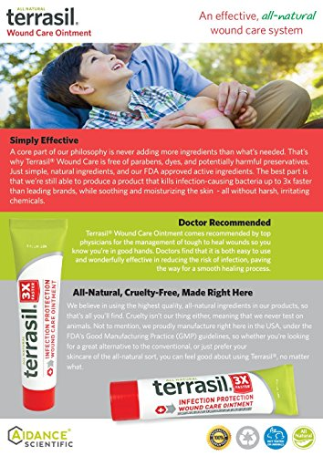Terrasil® Wound Care MAX - 3X Faster Healing, Dr